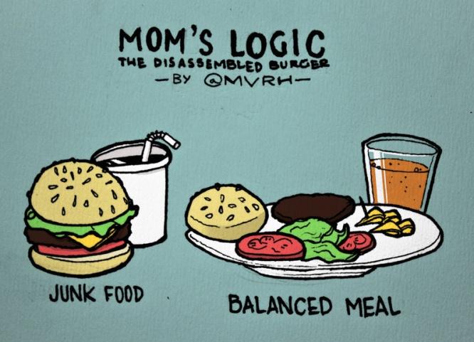 Junk-Food-vs-Balanced-Meal